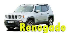 Фаркопы для Jeep Renegade