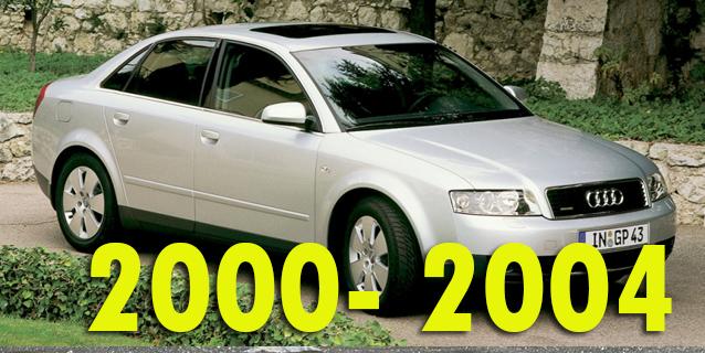 Защита картера двигателя для Audi A4 2000-2004