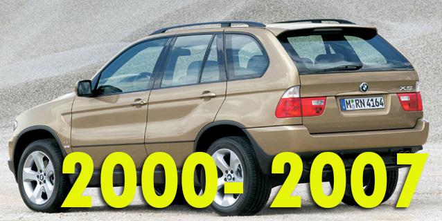 Защита картера двигателя для BMW E53 2000-2007