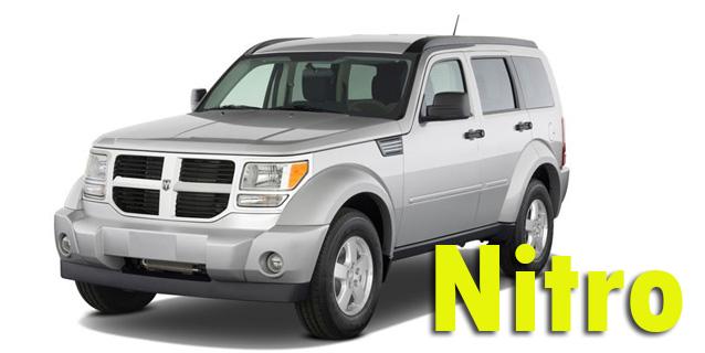 Защита картера двигателя для Dodge Nitro