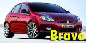 Защита картера двигателя для Fiat Bravo