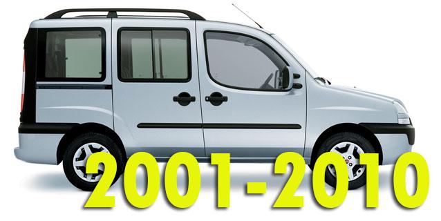 Защита картера двигателя для Fiat Doblo 2001-2010