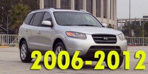 Защита картера двигателя для Hyundai Santa Fe 2006-2012