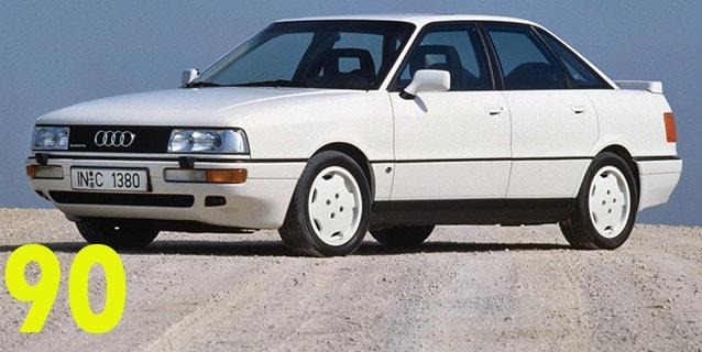 Защита картера двигателя для Audi 90