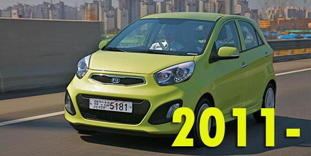 Защита картера двигателя для Kia Picanto 2011-
