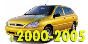 Защита картера двигателя для Rio I 2000-2005
